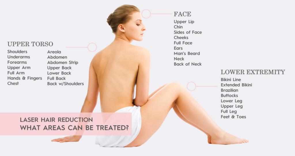 Ipl Laser Treatments Aw Beautician Edinburgh Beauty Salon